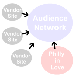audience_network